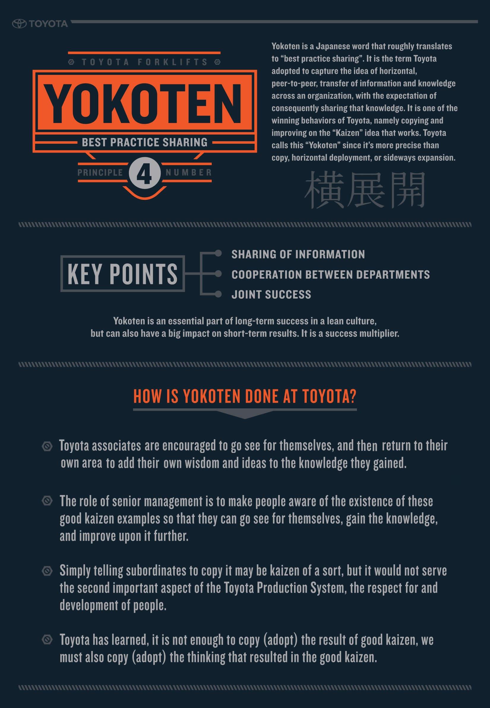 Yokoten Infographic Toyota Forklifts